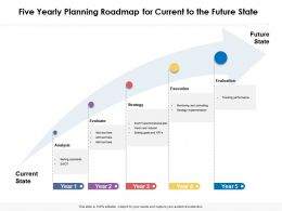 Five Yearly Planning Roadmap For Current To The Future State