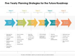 Five Yearly Planning Strategies For The Future Roadmap