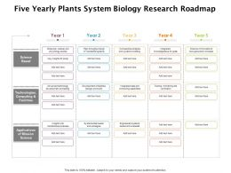 Five Yearly Plants System Biology Research Roadmap
