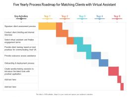 Five Yearly Process Roadmap For Matching Clients With Virtual Assistant
