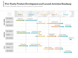 Five Yearly Product Development And Launch Activities Roadmap