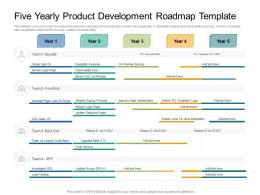 Five Yearly Product Development Roadmap Timeline Powerpoint Template