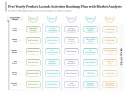 Five Yearly Product Launch Activities Roadmap Plan With Market Analysis