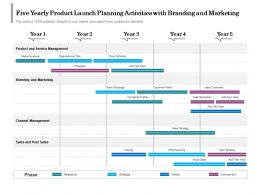 Five Yearly Product Launch Planning Activities With Branding And Marketing