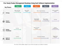 Five Yearly Product Management Roadmap Using SaaS Software Implementation