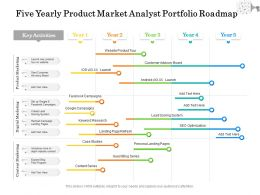 Five Yearly Product Market Analyst Portfolio Roadmap