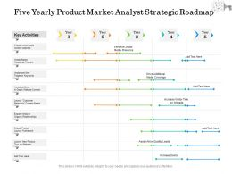 Five Yearly Product Market Analyst Strategic Roadmap