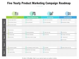 Five Yearly Product Marketing Campaign Roadmap