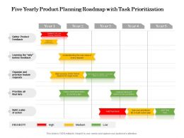 Five Yearly Product Planning Roadmap With Task Prioritization