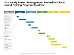 Five Yearly Project Management Professional Role Based Training Program Roadmap