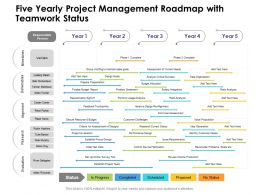 Five Yearly Project Management Roadmap With Teamwork Status