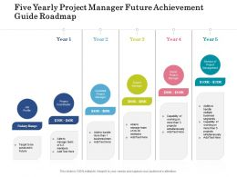 Five Yearly Project Manager Future Achievement Guide Roadmap