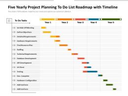 Five Yearly Project Planning To Do List Roadmap With Timeline