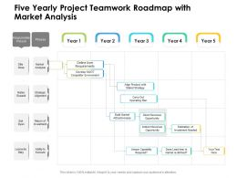 Five Yearly Project Teamwork Roadmap With Market Analysis