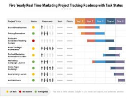 Five Yearly Real Time Marketing Project Tracking Roadmap With Task Status