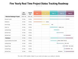 Five Yearly Real Time Project Status Tracking Roadmap