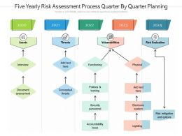 Five Yearly Risk Assessment Process Quarter By Quarter Planning