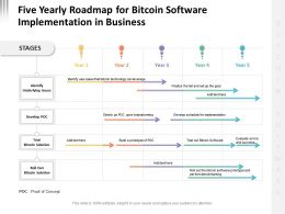 Five Yearly Roadmap For Bitcoin Software Implementation In Business
