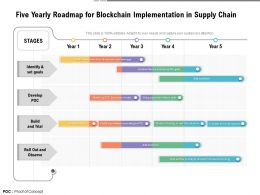 Five Yearly Roadmap For Blockchain Implementation In Supply Chain