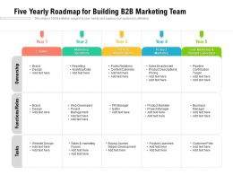 Five Yearly Roadmap For Building B2B Marketing Team