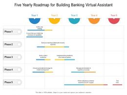 Five Yearly Roadmap For Building Banking Virtual Assistant