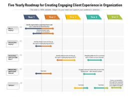Five Yearly Roadmap For Creating Engaging Client Experience In Organization