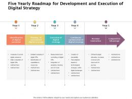 Five Yearly Roadmap For Development And Execution Of Digital Strategy