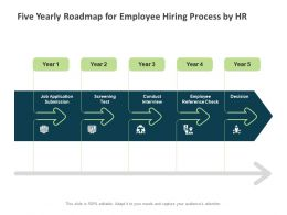 Five Yearly Roadmap For Employee Hiring Process By HR