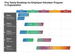 Five Yearly Roadmap For Employee Volunteer Program In Organization