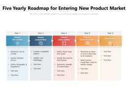 Five Yearly Roadmap For Entering New Product Market