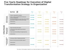 Five Yearly Roadmap For Execution Of Digital Transformation Strategy In Organization