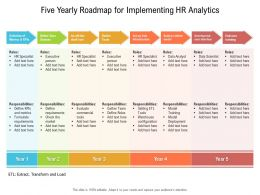 Five Yearly Roadmap For Implementing HR Analytics