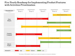Five Yearly Roadmap For Implementing Product Features With Activities Prioritization