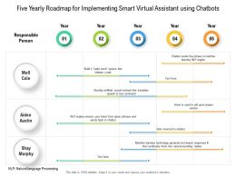 Five Yearly Roadmap For Implementing Smart Virtual Assistant Using Chatbots