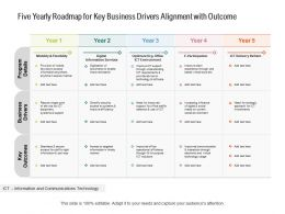 Five Yearly Roadmap For Key Business Drivers Alignment With Outcome