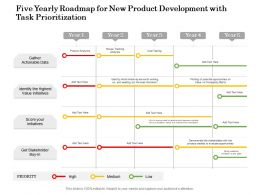 Five Yearly Roadmap For New Product Development With Task Prioritization