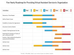 Five Yearly Roadmap For Providing Virtual Assistant Service To Organization