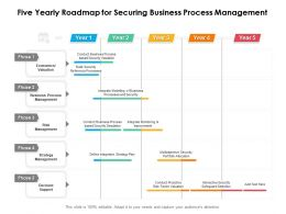 Five Yearly Roadmap For Securing Business Process Management