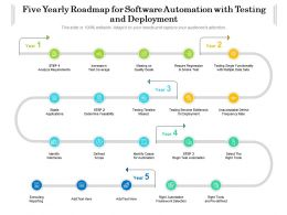 Five Yearly Roadmap For Software Automation With Testing And Deployment
