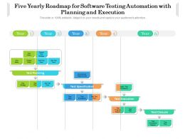 Five Yearly Roadmap For Software Testing Automation With Planning And Execution