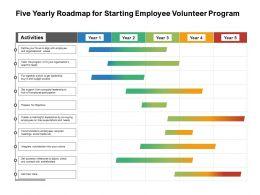 Five Yearly Roadmap For Starting Employee Volunteer Program