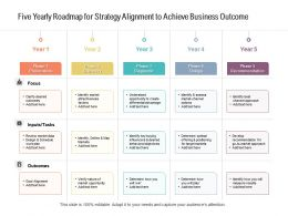 Five Yearly Roadmap For Strategy Alignment To Achieve Business Outcome