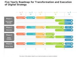 Five Yearly Roadmap For Transformation And Execution Of Digital Strategy