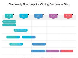 Five Yearly Roadmap For Writing Successful Blog