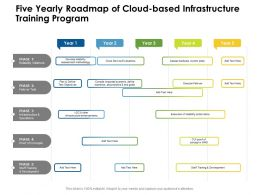 Five Yearly Roadmap Of Cloud Based Infrastructure Training Program