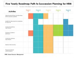 Five Yearly Roadmap Path To Succession Planning For HRM