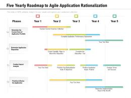 Five Yearly Roadmap To Agile Application Rationalization