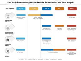 Five Yearly Roadmap To Application Portfolio Rationalization With Value Analysis