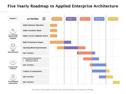 Five Yearly Roadmap To Applied Enterprise Architecture