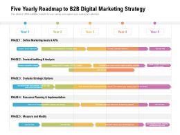 Five Yearly Roadmap To B2B Digital Marketing Strategy